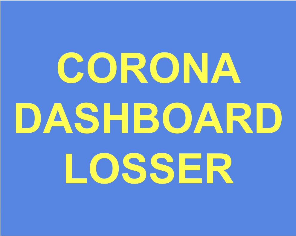 Corona Dashboard Losser